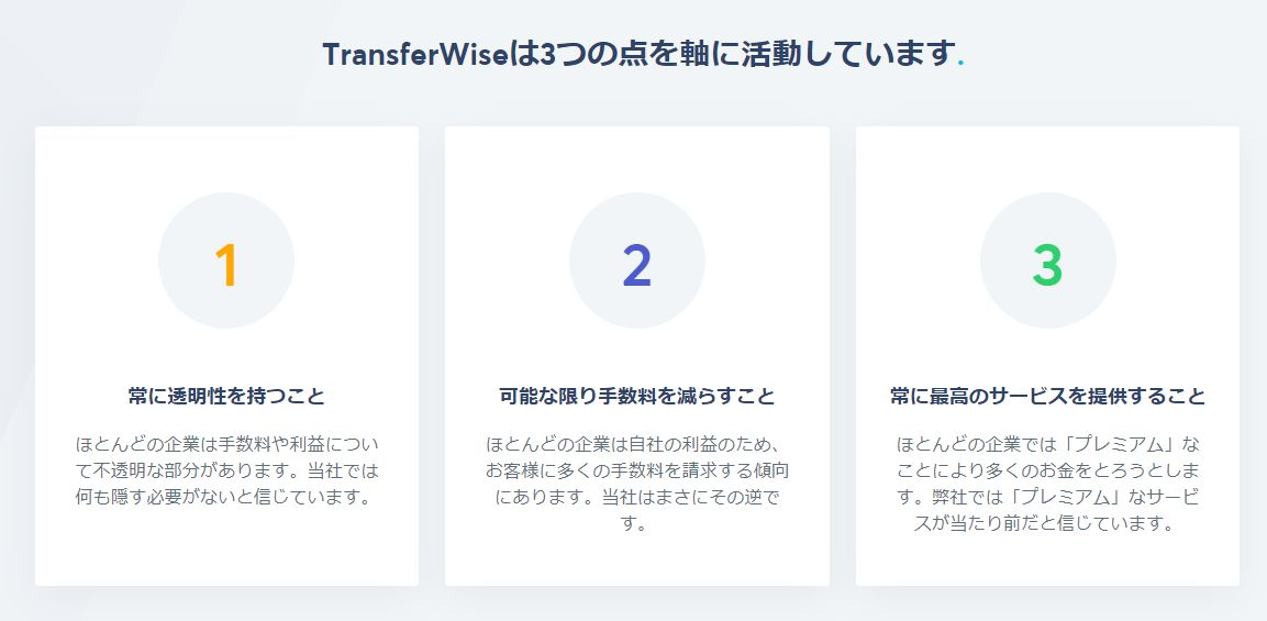 transferwiseトランスファーワイズ